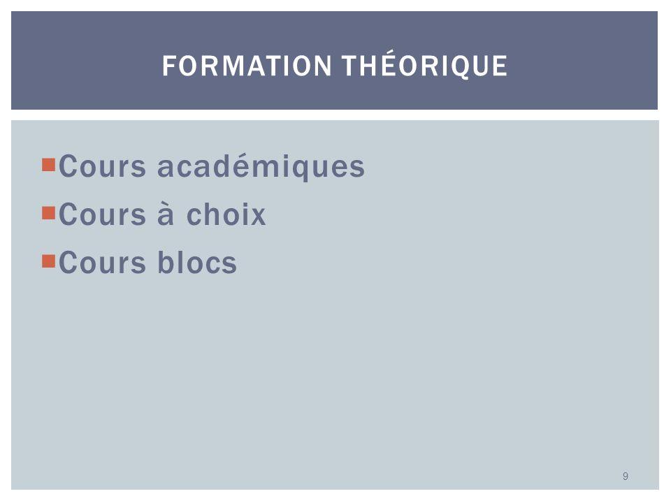 Cours académiques Cours à choix Cours blocs 9 FORMATION THÉORIQUE