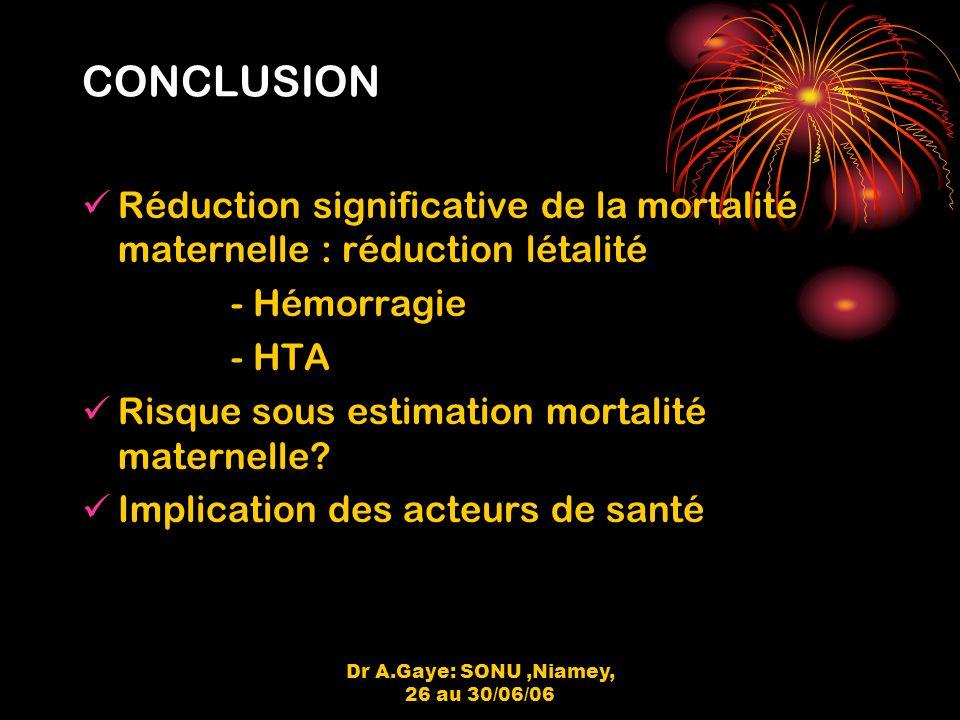 Dr A.Gaye: SONU,Niamey, 26 au 30/06/06 CONCLUSION Réduction significative de la mortalité maternelle : réduction létalité - Hémorragie - HTA Risque sous estimation mortalité maternelle.