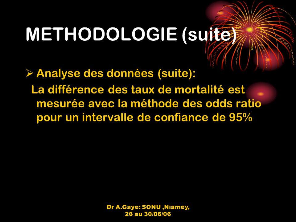 Dr A.Gaye: SONU,Niamey, 26 au 30/06/06 Evolution des taux de mortalité maternelle Comparaison Odd ratio P Odd ratio P Périodes Ajustés (IC:95%) spécifique (IC:95%) An1/An Réf 0.82(0.53-1.27) 0.401 0.87(0.54-1.40) 0.571 An2/An Réf 0.64(0.40-1.02) 0.074 0.53(0.31-0.92) 0.021 An3/An Réf 0.55(0.33-0.90) 0.022 0.42(0.24-0.74) 0.003