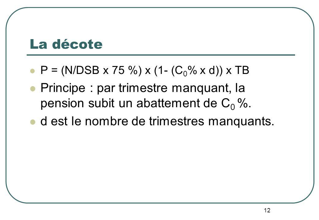 12 La décote P = (N/DSB x 75 %) x (1- (C 0 % x d)) x TB Principe : par trimestre manquant, la pension subit un abattement de C 0 %.