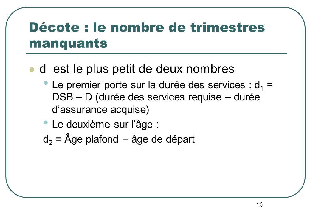 13 Décote : le nombre de trimestres manquants d est le plus petit de deux nombres Le premier porte sur la durée des services : d 1 = DSB – D (durée des services requise – durée dassurance acquise) Le deuxième sur lâge : d 2 = Âge plafond – âge de départ