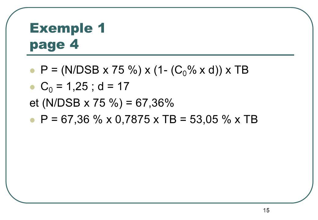 15 Exemple 1 page 4 P = (N/DSB x 75 %) x (1- (C 0 % x d)) x TB C 0 = 1,25 ; d = 17 et (N/DSB x 75 %) = 67,36% P = 67,36 % x 0,7875 x TB = 53,05 % x TB