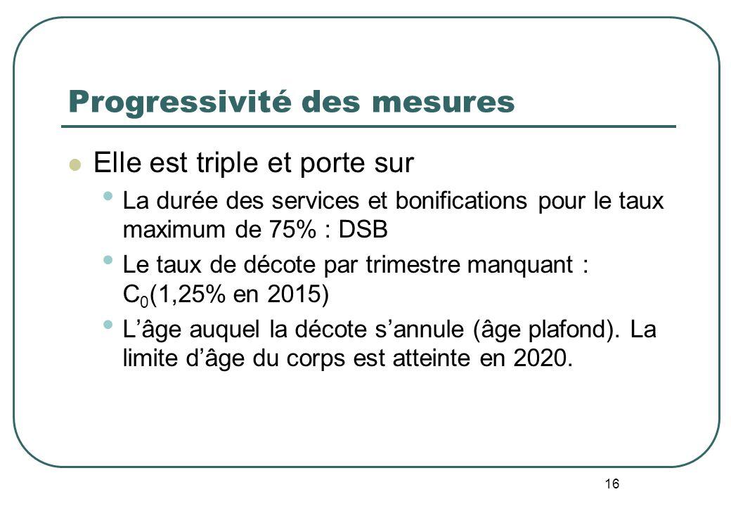 16 Progressivité des mesures Elle est triple et porte sur La durée des services et bonifications pour le taux maximum de 75% : DSB Le taux de décote par trimestre manquant : C 0 (1,25% en 2015) Lâge auquel la décote sannule (âge plafond).