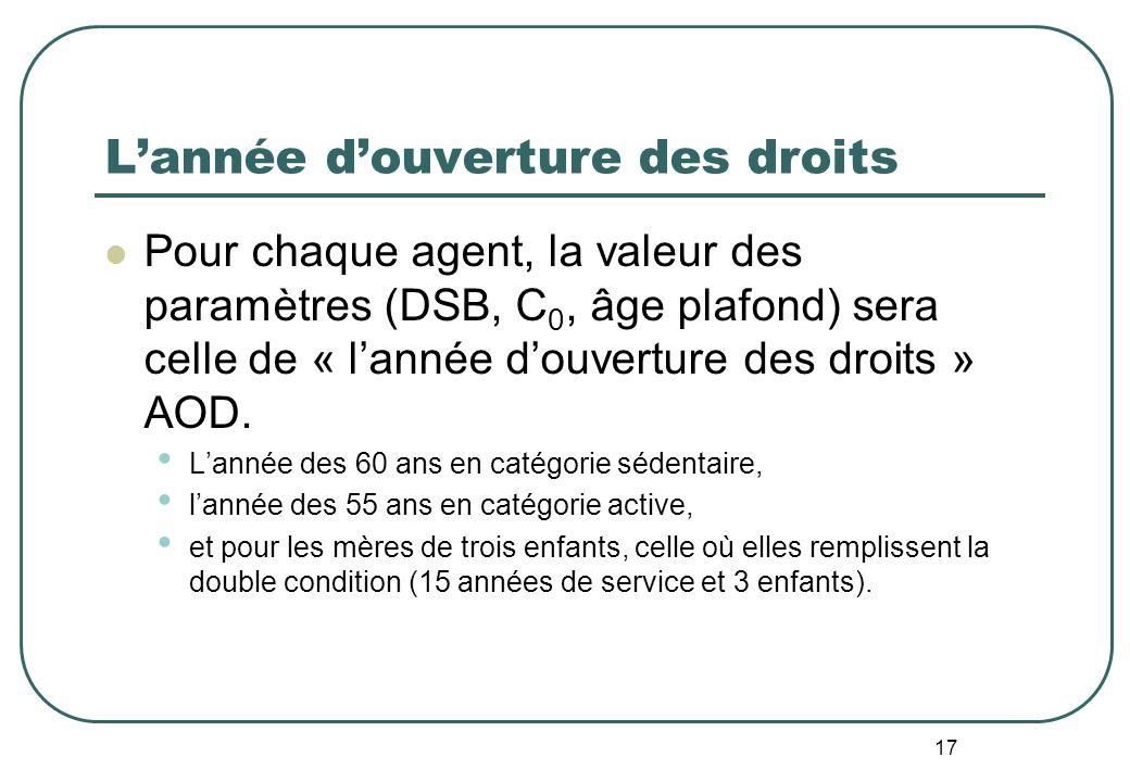 17 Lannée douverture des droits Pour chaque agent, la valeur des paramètres (DSB, C 0, âge plafond) sera celle de « lannée douverture des droits » AOD.