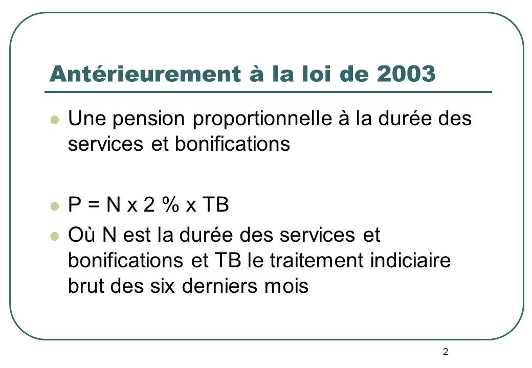 2 Antérieurement à la loi de 2003 Une pension proportionnelle à la durée des services et bonifications P = N x 2 % x TB Où N est la durée des services et bonifications et TB le traitement indiciaire brut des six derniers mois