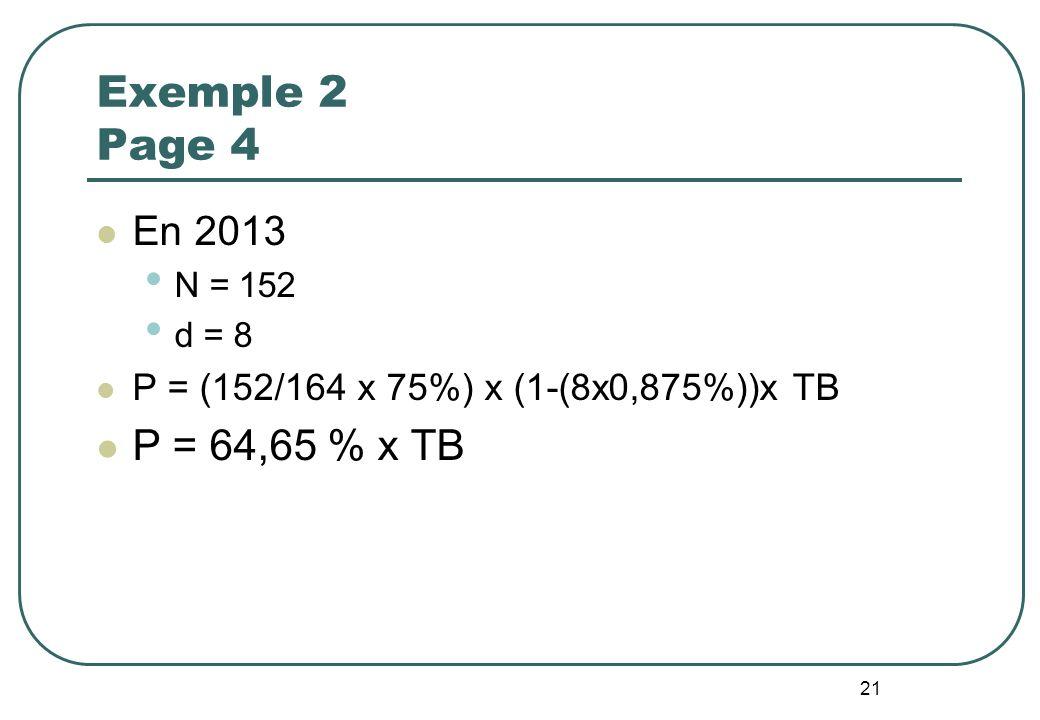 21 Exemple 2 Page 4 En 2013 N = 152 d = 8 P = (152/164 x 75%) x (1-(8x0,875%))x TB P = 64,65 % x TB