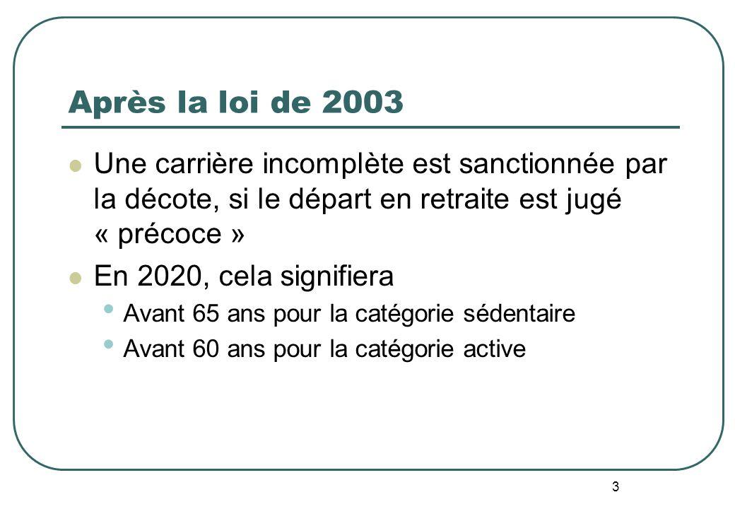 24 Exemple 3 Page 2 AOD = 2006 DSB = 156 D = 164 ; il y aura surcote pour les trimestres effectués au-delà de 60 ans : pour 4 trimestres.