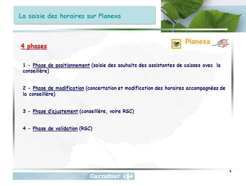 8 La saisie des horaires sur Planexa 4 phases 1 - Phase de positionnement (saisie des souhaits des assistantes de caisses avec la conseillère) 2 - Phase de modification (concertation et modification des horaires accompagnées de la conseillère) 3 - Phase dajustement (conseillère, voire RSC) 4 - Phase de validation (RSC)