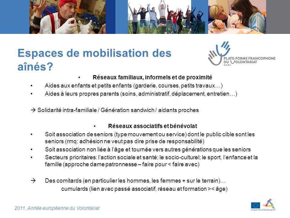 2011, Année européenne du Volontariat Espaces de mobilisation des aînés.