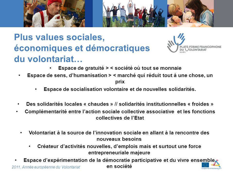2011, Année européenne du Volontariat Plus values sociales, économiques et démocratiques du volontariat… Espace de gratuité > < société où tout se monnaie Espace de sens, dhumanisation > < marché qui réduit tout à une chose, un prix Espace de socialisation volontaire et de nouvelles solidarités.