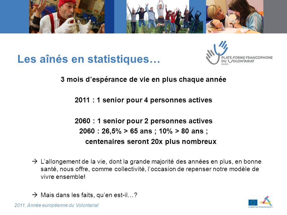 2011, Année européenne du Volontariat Les aînés dans lespace publique et médiatique.