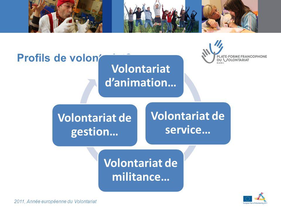 2011, Année européenne du Volontariat Ciblons les enjeux… Hier, trois générations… aujourdhui déjà, encore plus demain, 5 générations.