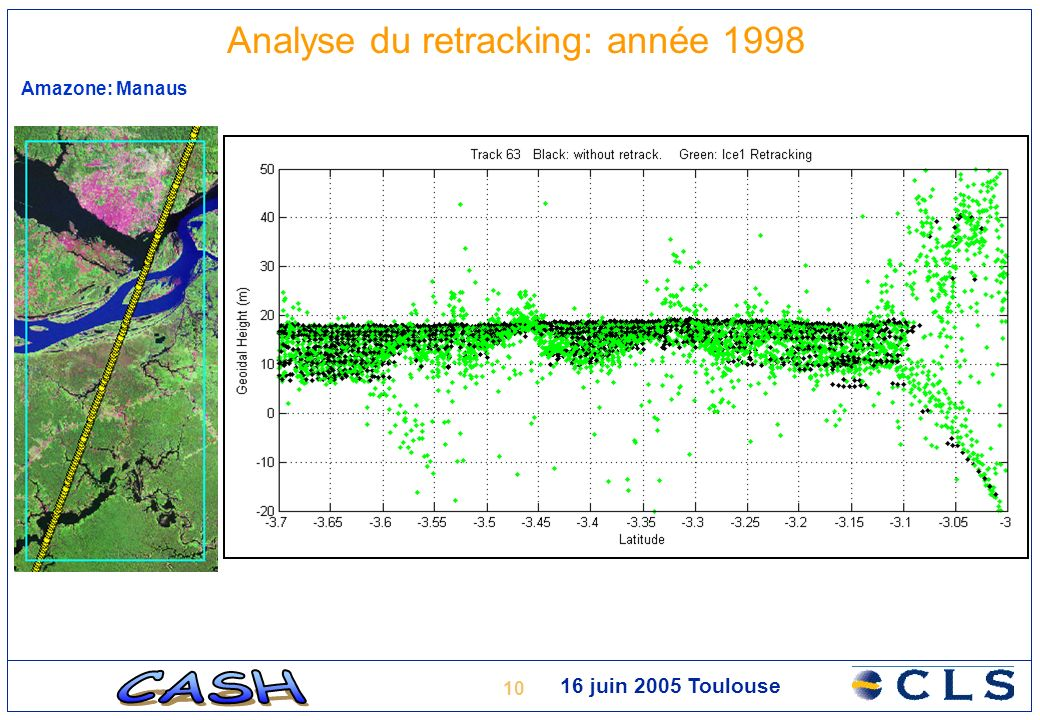 10 16 juin 2005 Toulouse Analyse du retracking: année 1998 Amazone: Manaus