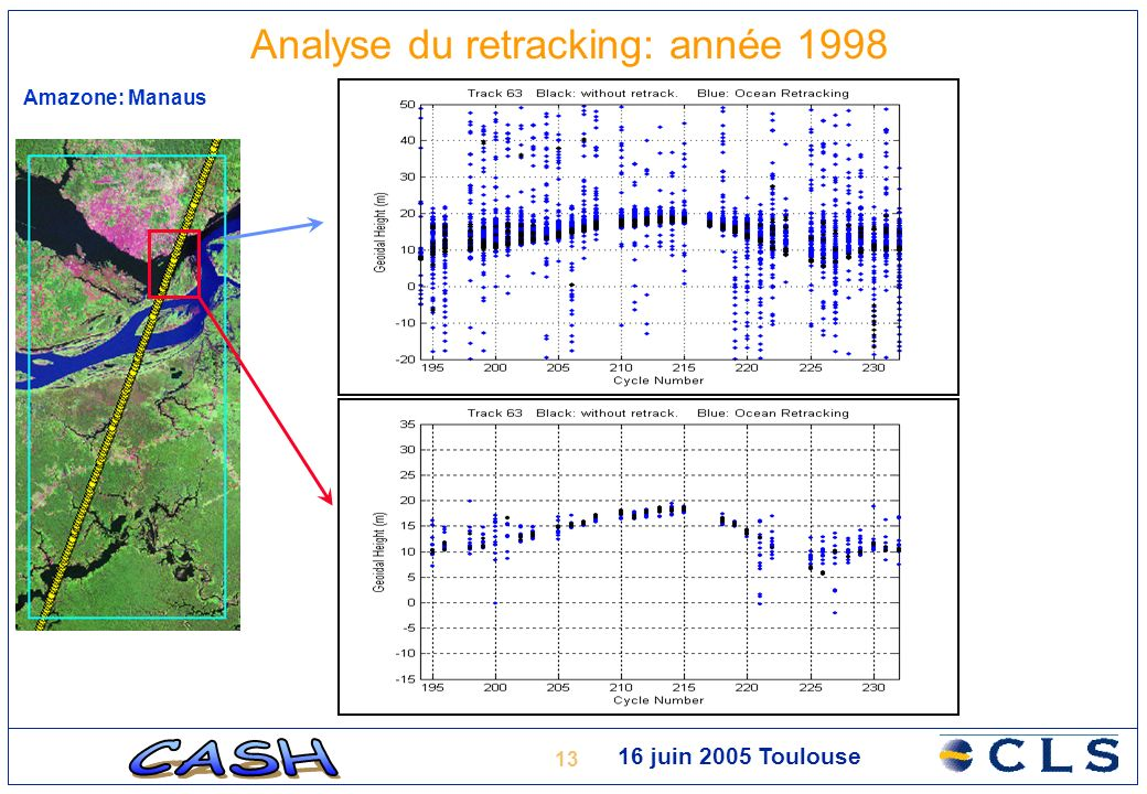 13 16 juin 2005 Toulouse Analyse du retracking: année 1998 Amazone: Manaus