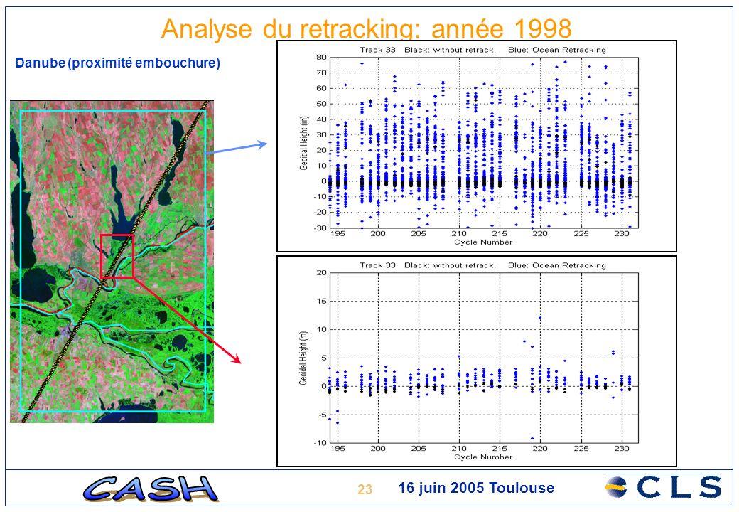 23 16 juin 2005 Toulouse Analyse du retracking: année 1998 Danube (proximité embouchure)