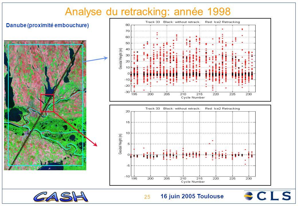 25 16 juin 2005 Toulouse Analyse du retracking: année 1998 Danube (proximité embouchure)