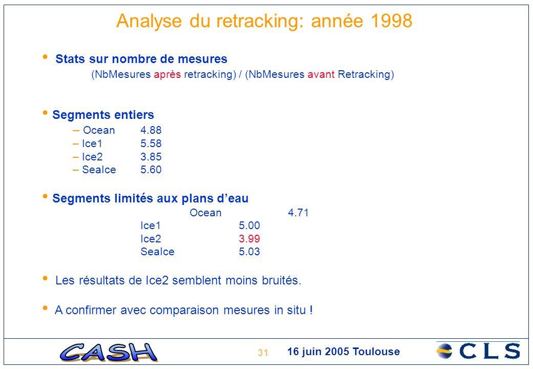 31 16 juin 2005 Toulouse Analyse du retracking: année 1998 Stats sur nombre de mesures (NbMesures après retracking) / (NbMesures avant Retracking) Seg