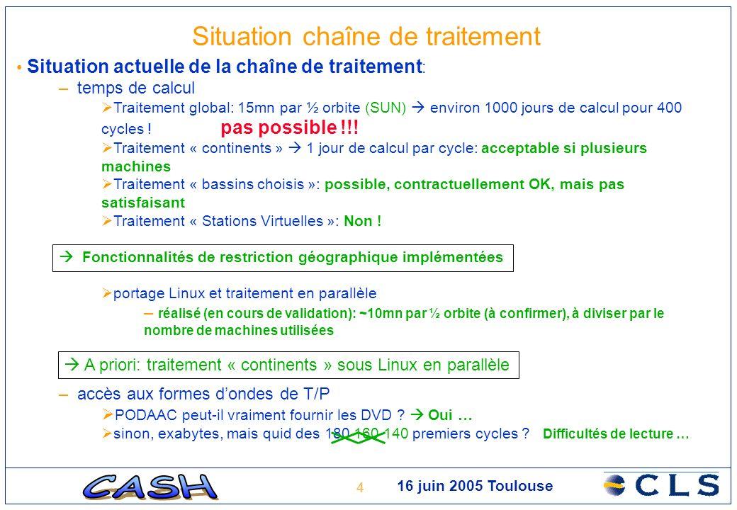 4 16 juin 2005 Toulouse Situation chaîne de traitement Situation actuelle de la chaîne de traitement : – temps de calcul Traitement global: 15mn par ½