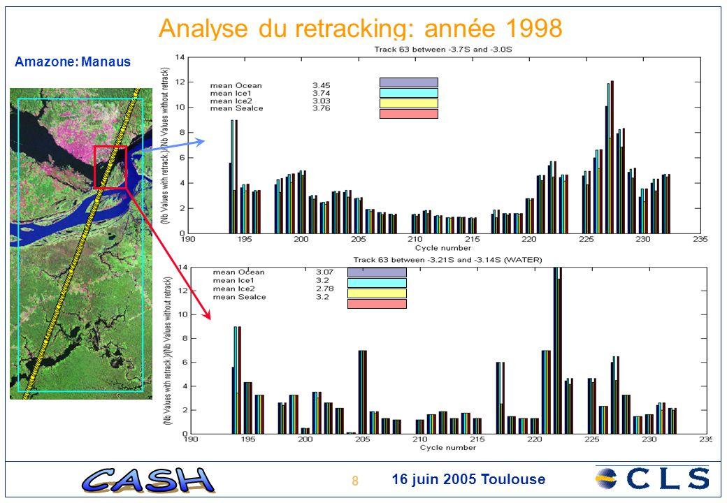 9 16 juin 2005 Toulouse Analyse du retracking: année 1998 Amazone: Manaus
