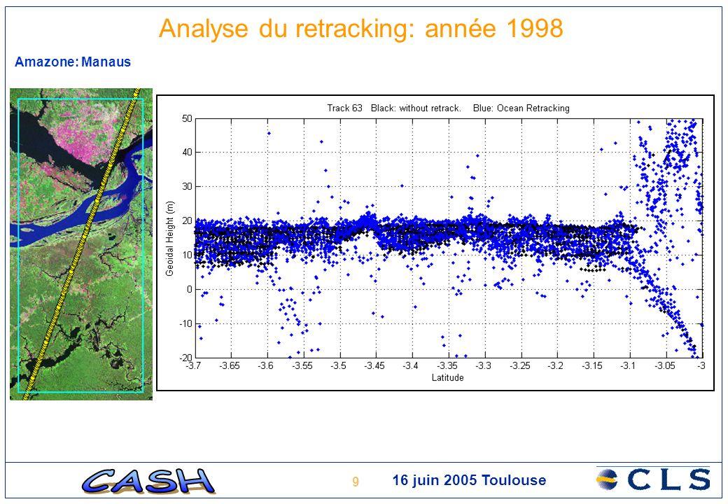 10 16 juin 2005 Toulouse Analyse du retracking: année 1998 Amazone: Manaus
