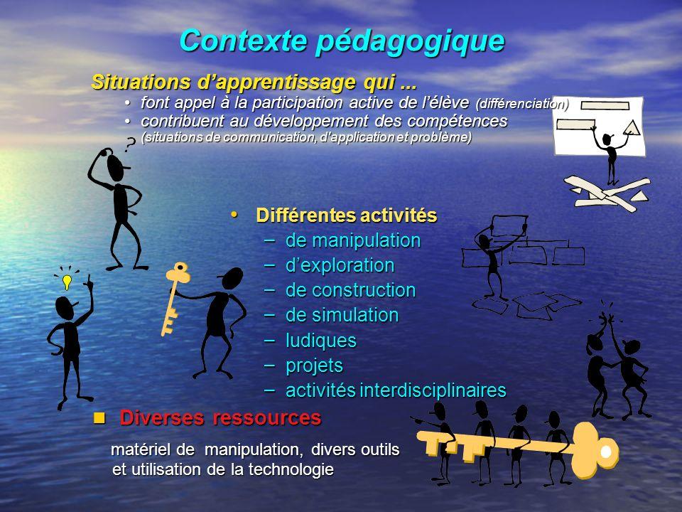 Différentes activités Différentes activités – de manipulation – dexploration – de construction – de simulation – ludiques – projets – activités interd