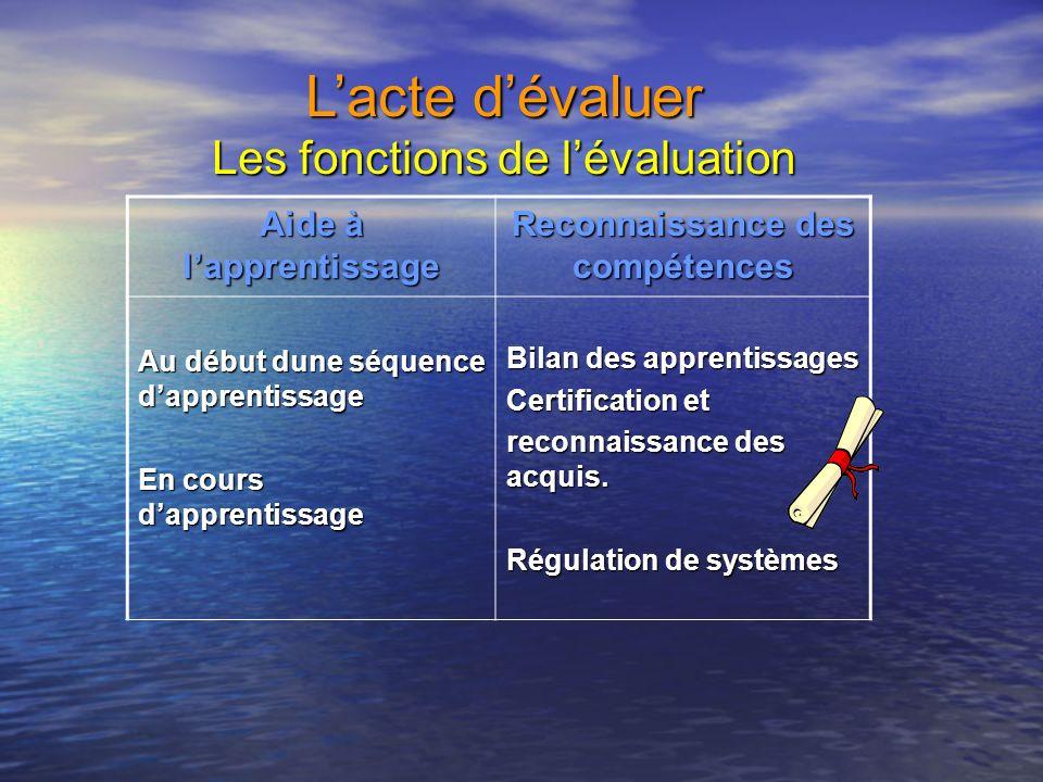 Lacte dévaluer Les fonctions de lévaluation Aide à lapprentissage Reconnaissance des compétences Au début dune séquence dapprentissage En cours dappre