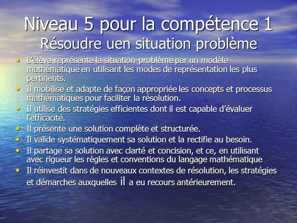 Niveau 5 pour la compétence 1 Résoudre uen situation problème Lélève représente la situation-problème par un modèle mathématique en utilisant les modes de représentation les plus pertinents.