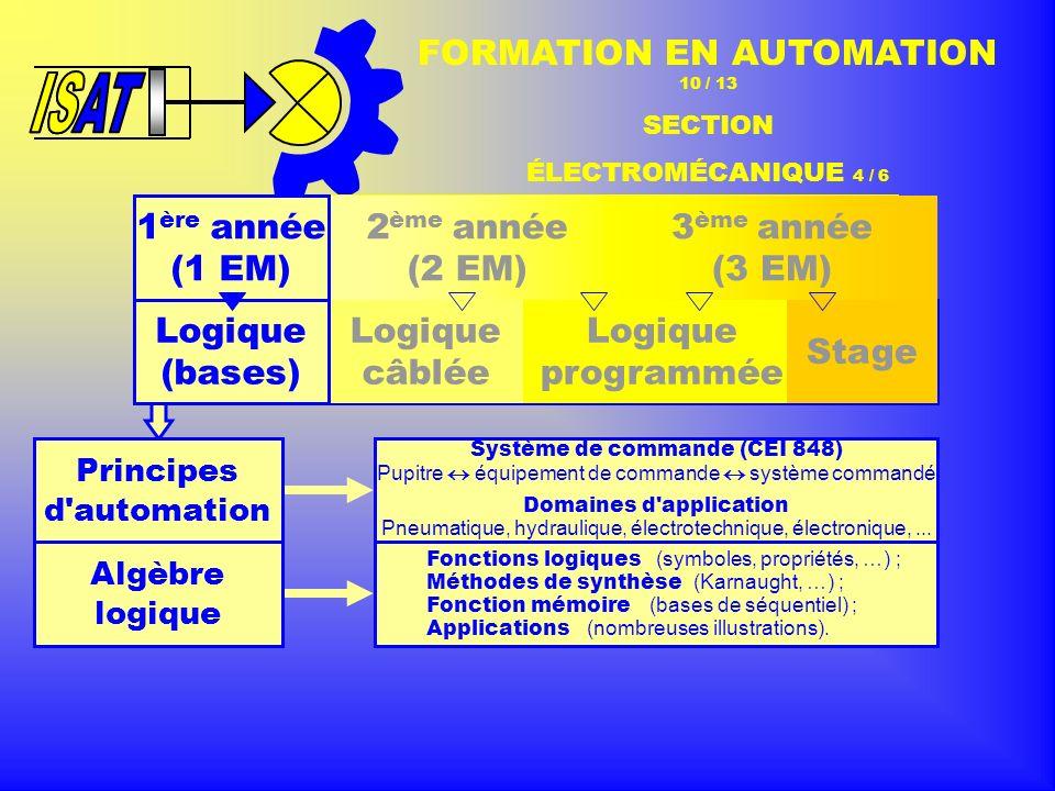 1 ère année (1 EM) 2 ème année (2 EM) 3 ème année (3 EM) Logique (bases) Logique programmée Stage FORMATION EN AUTOMATION 10 / 13 SECTION ÉLECTROMÉCANIQUE 4 / 6 Logique câblée Principes d automation Algèbre logique Système de commande (CEI 848) Pupitre équipement de commande système commandé Domaines d application Pneumatique, hydraulique, électrotechnique, électronique,...