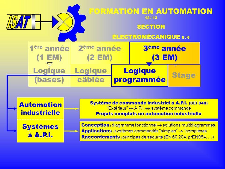 1 ère année (1 EM) 2 ème année (2 EM) 3 ème année (3 EM) Logique (bases) Logique programmée Stage FORMATION EN AUTOMATION 12 / 13 SECTION ÉLECTROMÉCANIQUE 6 / 6 Logique câblée Logique câblée Logique programmée Stage 1 ère année (1 EM) Logique (bases) 2 ème année (2 EM) Logique programmée 3 ème année (3 EM) Système de commande industriel à A.P.I.