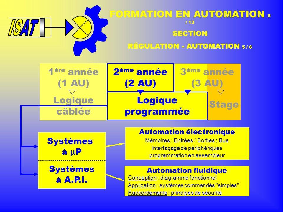FORMATION EN AUTOMATION 6 / 13 SECTION RÉGULATION - AUTOMATION 6 / 6 1 ère année (1 AU) Logique câblée 2 ème année (2 AU) Automation électronique Systèmes à P Systèmes à A.P.I.