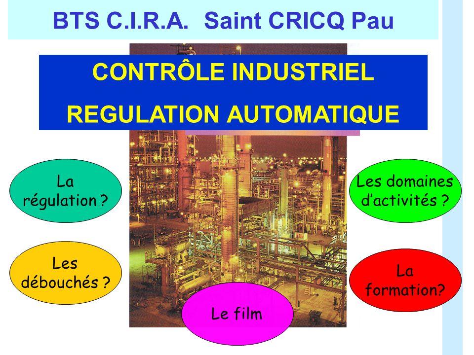 CONTRÔLE INDUSTRIEL REGULATION AUTOMATIQUE BTS C.I.R.A. Saint CRICQ Pau La régulation ? Les débouchés ? Les domaines dactivités ? La formation? Le fil