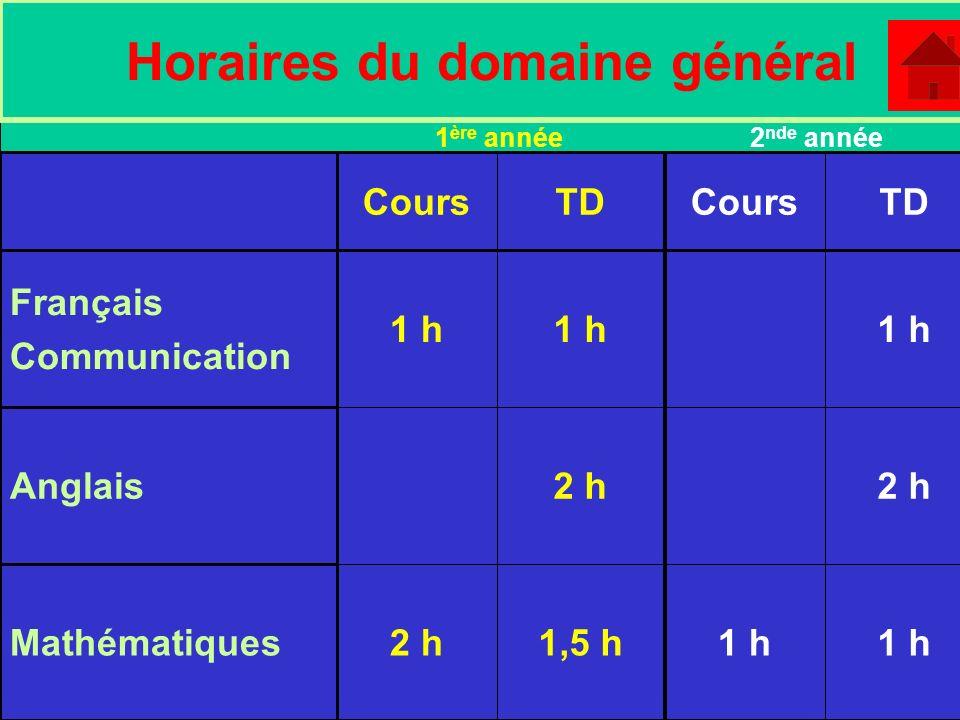 Horaires du domaine général TDCoursTDCours 1 h 1,5 h2 hMathématiques 2 h Anglais 1 h Français Communication 1 ère année 2 nde année