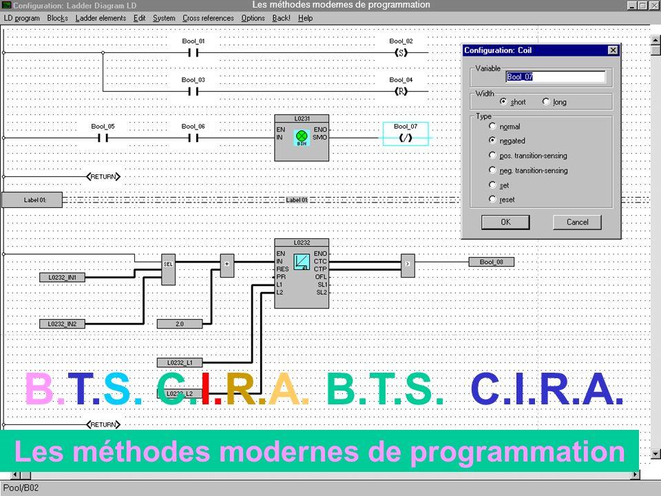 Les méthodes modernes de programmation B.T.S. C.I.R.A. Les méthodes modernes de programmation