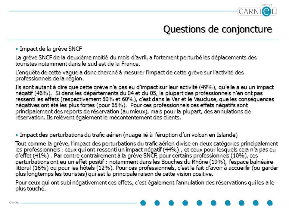 CARNIEL Questions de conjoncture Impact de la grève SNCF Impact de la grève SNCF La grève SNCF de la deuxième moitié du mois davril, a fortement perturbé les déplacements des touristes notamment dans le sud est de la France.