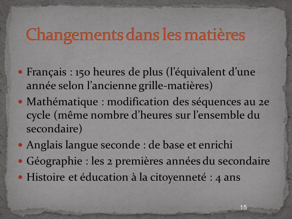 15 Français : 150 heures de plus (léquivalent dune année selon lancienne grille-matières) Mathématique : modification des séquences au 2e cycle (même