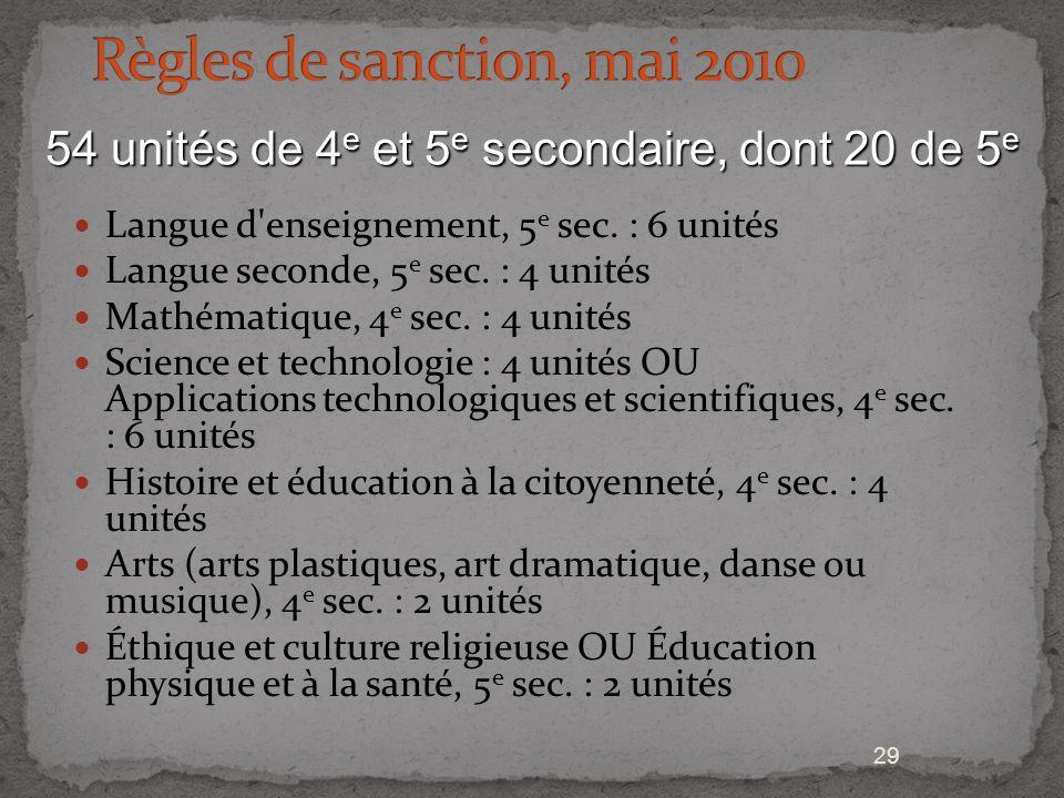 29 Langue d'enseignement, 5 e sec. : 6 unités Langue seconde, 5 e sec. : 4 unités Mathématique, 4 e sec. : 4 unités Science et technologie : 4 unités