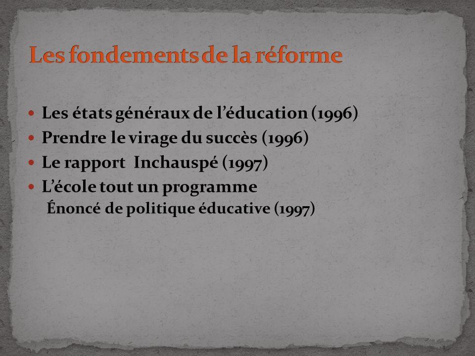 Les états généraux de léducation (1996) Prendre le virage du succès (1996) Le rapport Inchauspé (1997) Lécole tout un programme Énoncé de politique éd