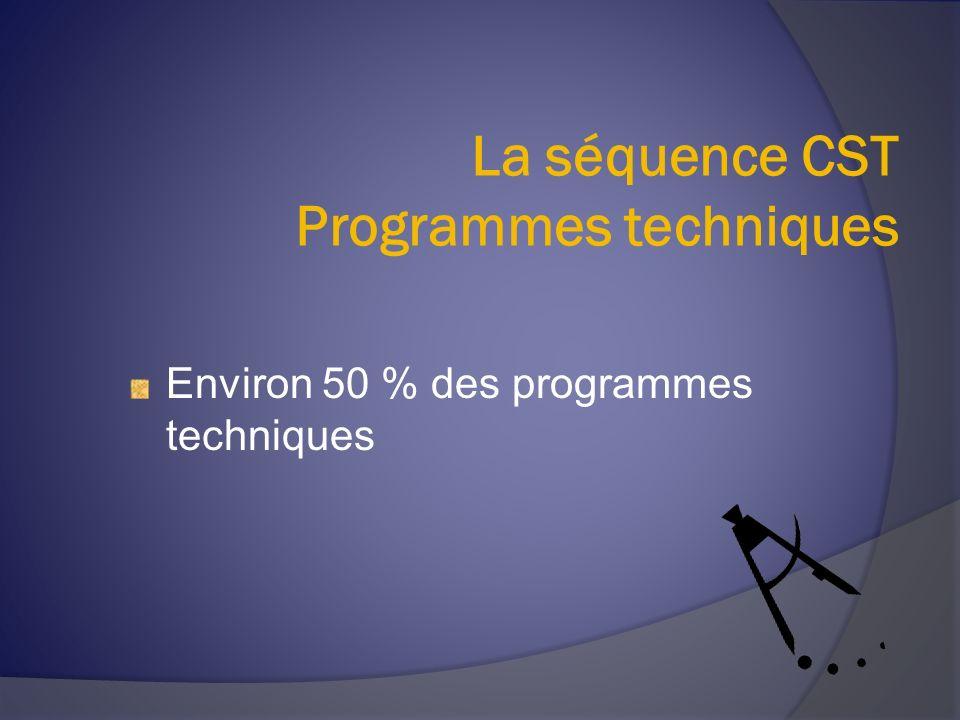 La séquence CST Programmes techniques Environ 50 % des programmes techniques