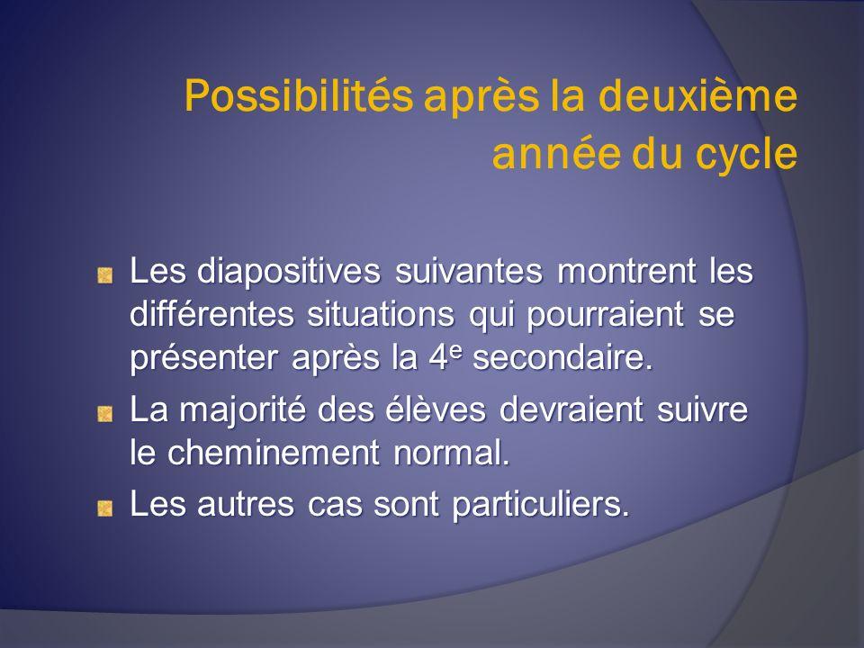 Possibilités après la deuxième année du cycle Les diapositives suivantes montrent les différentes situations qui pourraient se présenter après la 4 e secondaire.