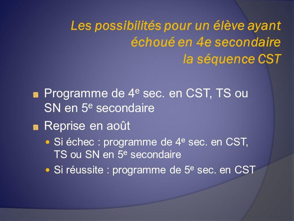 Les possibilités pour un élève ayant échoué en 4e secondaire la séquence CST Programme de 4 e sec. en CST, TS ou SN en 5 e secondaire Reprise en août