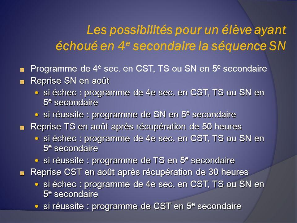 Les possibilités pour un élève ayant échoué en 4 e secondaire la séquence SN Programme de 4 e sec. en CST, TS ou SN en 5 e secondaire Reprise SN en ao