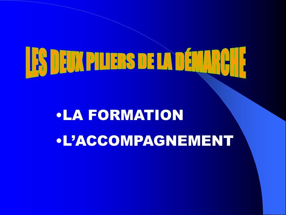 ANS 1 / 2 / 3:ANNÉES DE DISCERNEMENT EN COLLABORATION AVEC LE CENTRE LE PÈLERIN ANS 1 / 2 / 3 / 4 :INSTITUT DE FORMATION THÉOLOGIQUE DE MONTRÉAL AN 5:ANNÉE DE STAGES SUPERVISÉS ET FORMATION LITURGIQUE