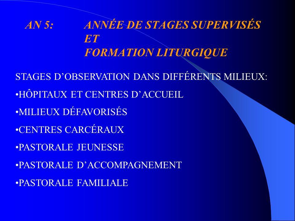 AN 5:ANNÉE DE STAGES SUPERVISÉS ET FORMATION LITURGIQUE STAGES DOBSERVATION DANS DIFFÉRENTS MILIEUX: HÔPITAUX ET CENTRES DACCUEIL MILIEUX DÉFAVORISÉS CENTRES CARCÉRAUX PASTORALE JEUNESSE PASTORALE DACCOMPAGNEMENT PASTORALE FAMILIALE