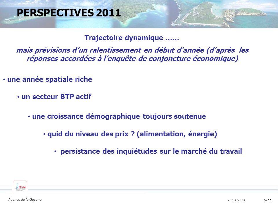 TITRE TITRE TITRE 23/04/2014 Agence de la Guyane p- 11 PERSPECTIVES 2011 Trajectoire dynamique …… mais prévisions dun ralentissement en début dannée (daprès les réponses accordées à lenquête de conjoncture économique) une année spatiale riche un secteur BTP actif une croissance démographique toujours soutenue quid du niveau des prix .