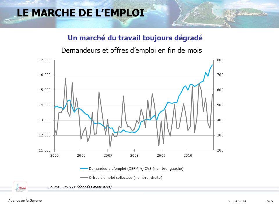 TITRE TITRE TITRE 23/04/2014 Agence de la Guyane p- 5 LE MARCHE DE LEMPLOI Un marché du travail toujours dégradé Demandeurs et offres demploi en fin de mois
