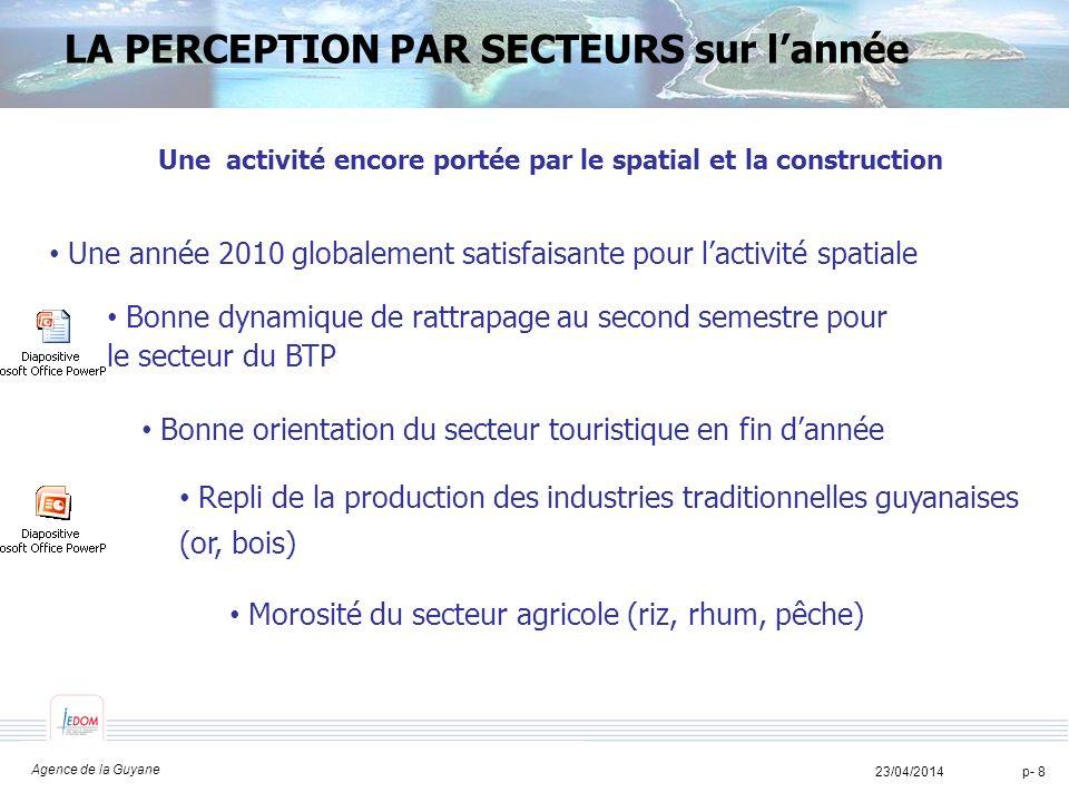 TITRE TITRE TITRE 23/04/2014 Agence de la Guyane p- 9 INDICATEURS FINANCIERS Timide reprise du financement de léconomie à partir du second semestre Encours monétaires (variations en glissement annuel) Source: IEDOM, données SURFI