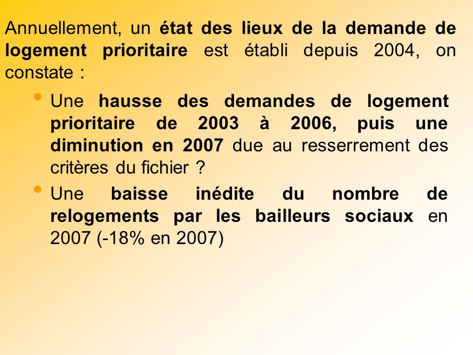 En 2005, une convention de mobilisation du contingent préfectoral a été signée par M.