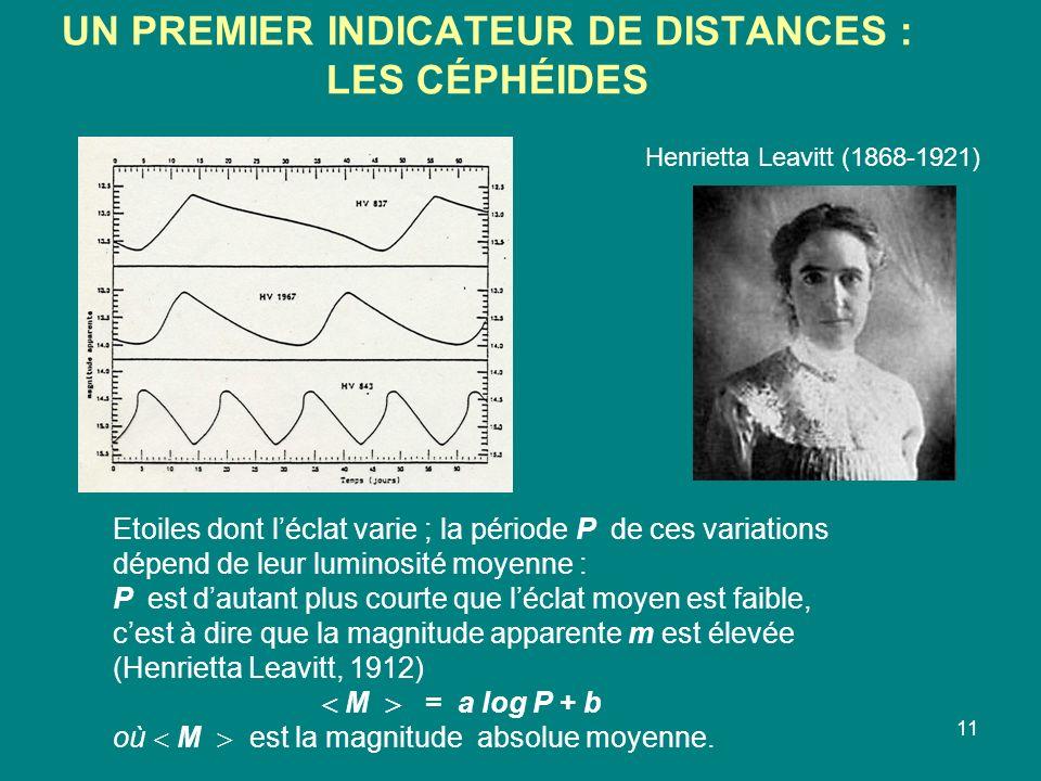 11 UN PREMIER INDICATEUR DE DISTANCES : LES CÉPHÉIDES Etoiles dont léclat varie ; la période P de ces variations dépend de leur luminosité moyenne : P est dautant plus courte que léclat moyen est faible, cest à dire que la magnitude apparente m est élevée (Henrietta Leavitt, 1912) M = a log P + b où M est la magnitude absolue moyenne.