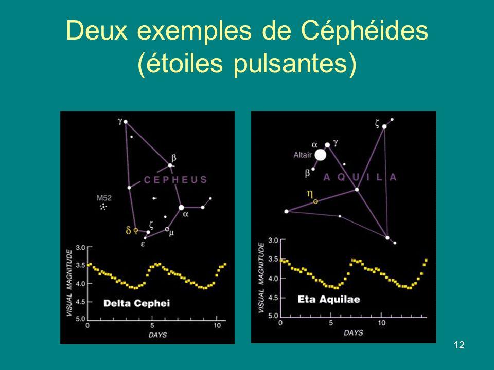12 Deux exemples de Céphéides (étoiles pulsantes)
