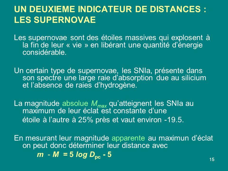 15 UN DEUXIEME INDICATEUR DE DISTANCES : LES SUPERNOVAE Les supernovae sont des étoiles massives qui explosent à la fin de leur « vie » en libérant un
